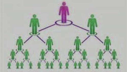 Covid 19 e il Network Marketing